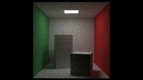 "The Cornell box. These shaders are my implementation of the ray/path tracer described in the book ""Raytracing in one weekend"" by Peter Shirley. I didn't implement the rectangle-primitive, so I have used the box-primitive for the thin walls."